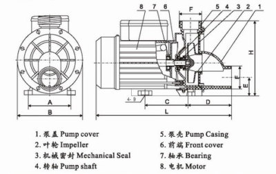 Hot Tub Wiring Diagram Uk together with Outdoor Main Breaker in addition 220 Well Pump Wiring Diagram besides Swimming Pool Maintenance Repair together with Whirlpool Lx Tda75 Pump Hot Tub Spa Tda 75 075hp 55kw 30 P. on hot tub wiring diagram uk
